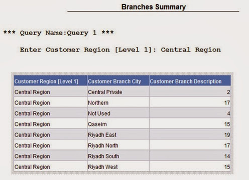 Branch Summary Report