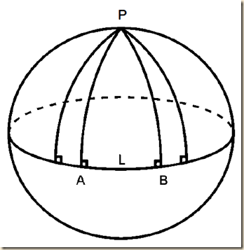 euclid's fifth axiom in spherical geometry