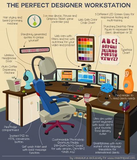 Cómo es el espacio de un editor, programador o diseñador