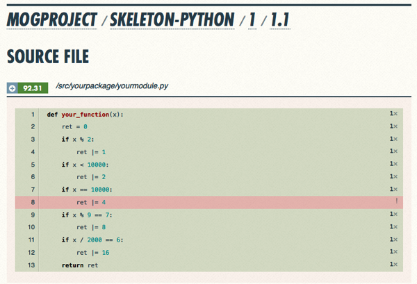 Mogproject skeleton python Job 1 src yourpackage yourmodule py Coveralls Test Coverage History Statistics