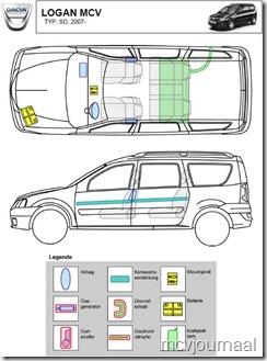 reddingskaart Dacia 04