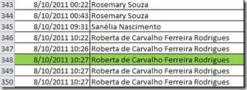 2º lugar - Roberta