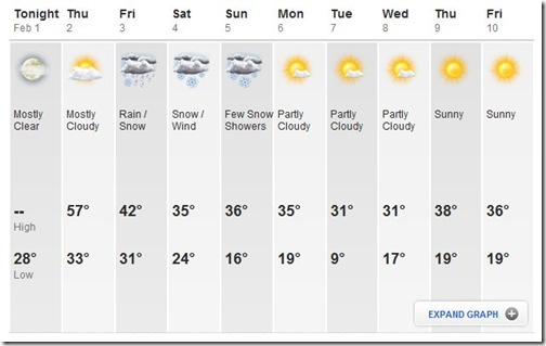 11 weather2