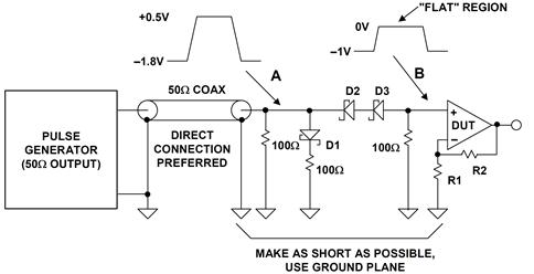 A simple flat pulse generator