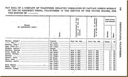Fredk M Irwin Series 6, Volume VII Page 502