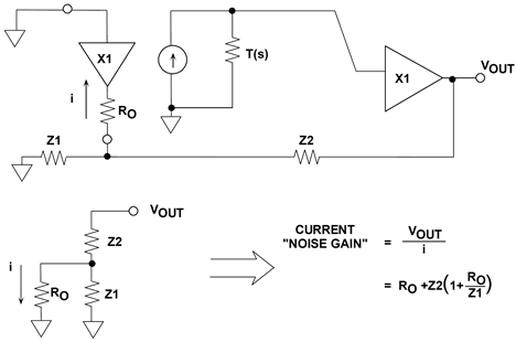 "Current ""noise gain"" definition for CFB op amp for use in stability analysis"