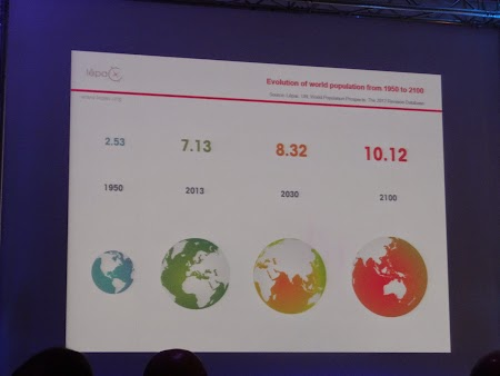 05. Populatia lumii.JPG