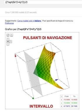 grafico-di-funzione