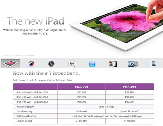 The new ipad-adobotech