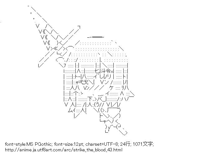 ストライク・ザ・ブラッド,姫柊雪菜