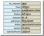 amavasya_tharpanam_sankalpam_generat[3]