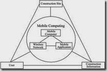 Wireless-Mobile-Computing-(WMC)