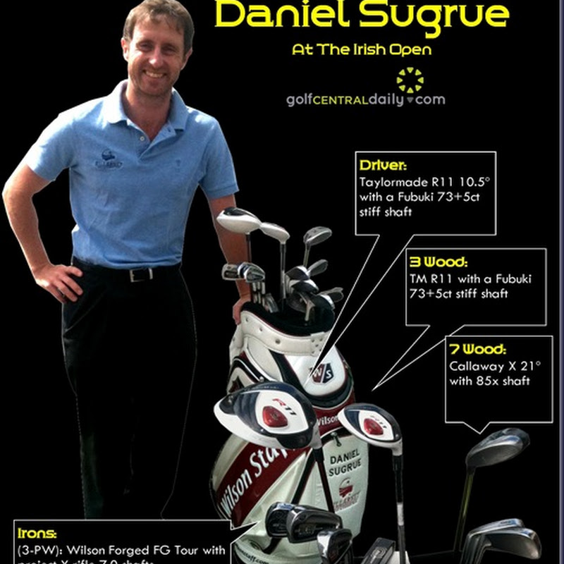 What's In The Bag 2011: Daniel Sugrue