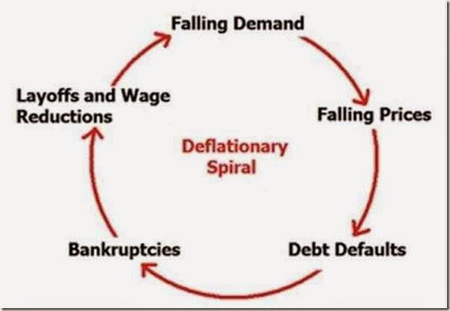 deflation-6-5