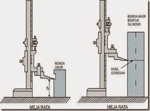 Image Result For Konstruksi Umum Alat Ukur Metrologi