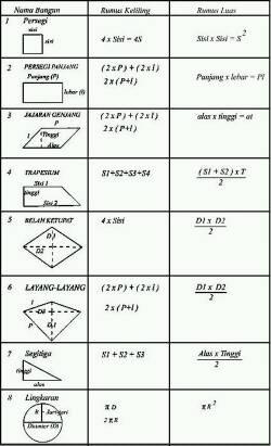 rumus matematika mencari alas segitiga - Pusat Informasi Terkini