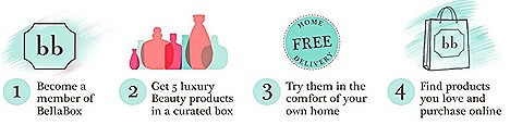 bellabox singapore shopping beauty subscription sampler service rewards programme online shop