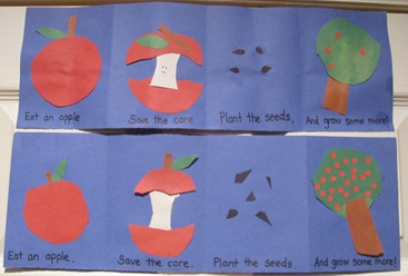 apple science activity from books about apples | HowToHomeschoolMyChild.com