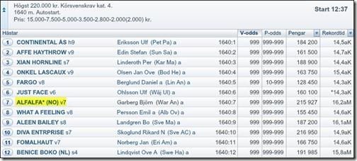 2012-startliste-6aug_alf