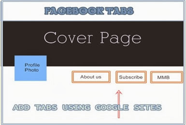 How To Create Facebook Pages Tab Using Google Sites