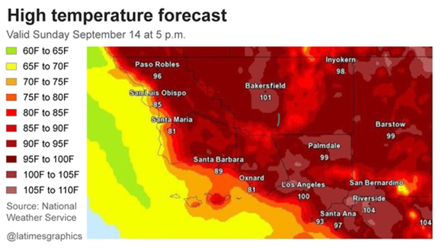 A National Weather Service map forecasting peak California temperatures for 14 September 2014. Graphic: National Weather Service