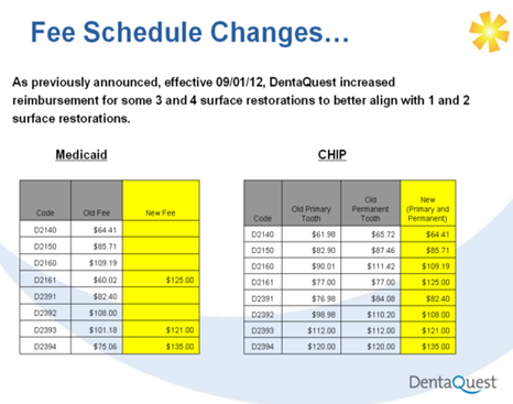 fee schedule change