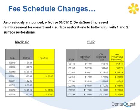 fee schedule change