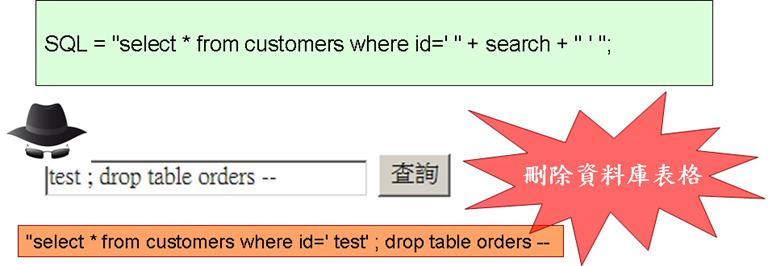 SQL_inj3