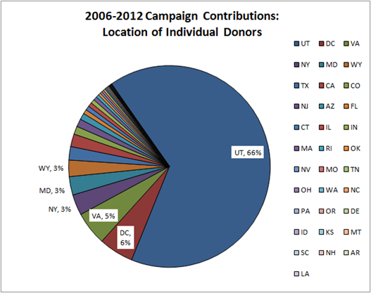 2006-2012 Campaign Contributions for Jim Matheson: Location of Individual Donors