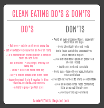 Clean_eating_dos_and_donts_Moxie_Fit_Chick