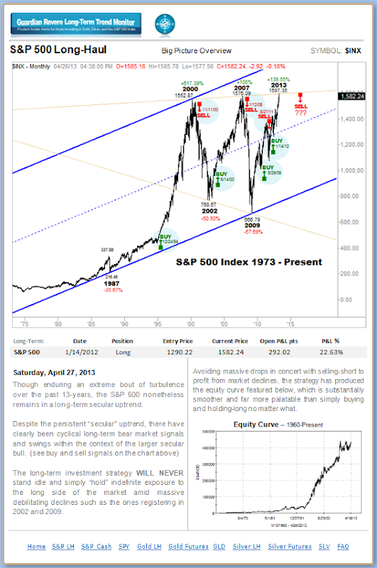 A page from the Guardian Revere Long-Term Trend Monitor - SP-500 for the long-haul