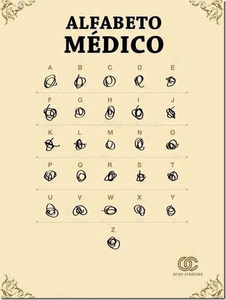 alfabeto medico