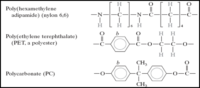 Example of Thermosets polymers and monomers