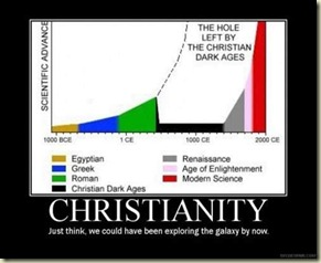 Facts-atheism