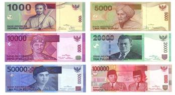 Program Inisialisasi Mata Uang Rupiah dengan Java