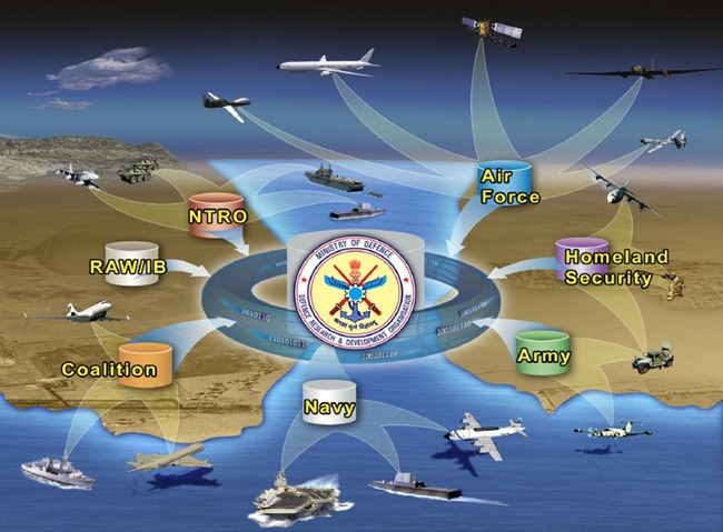 Integrated-Intelligence-Surveillance-Reconnaissance-ISR-India