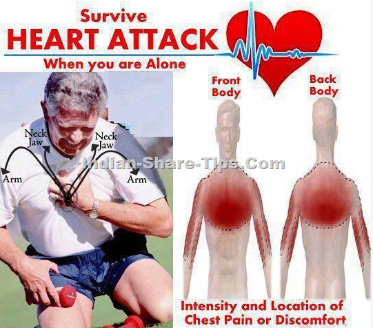 Survive heart attack when you are alone