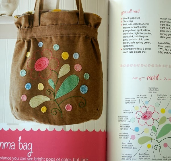 Stitched Blooms  Blomma Bag