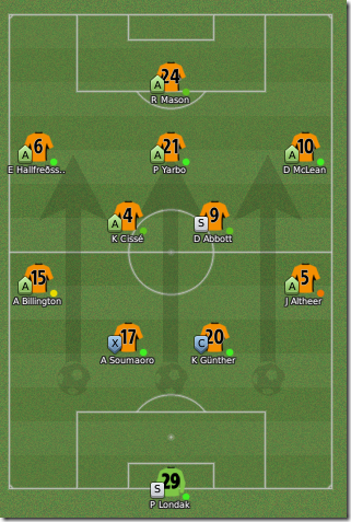 Very attacking tactics, Football Manager 2011