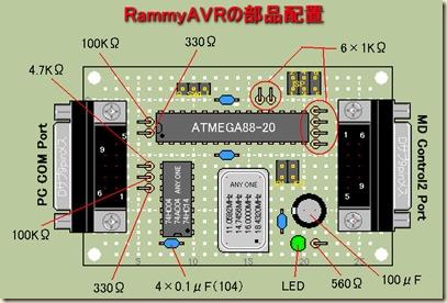RammyAVR0