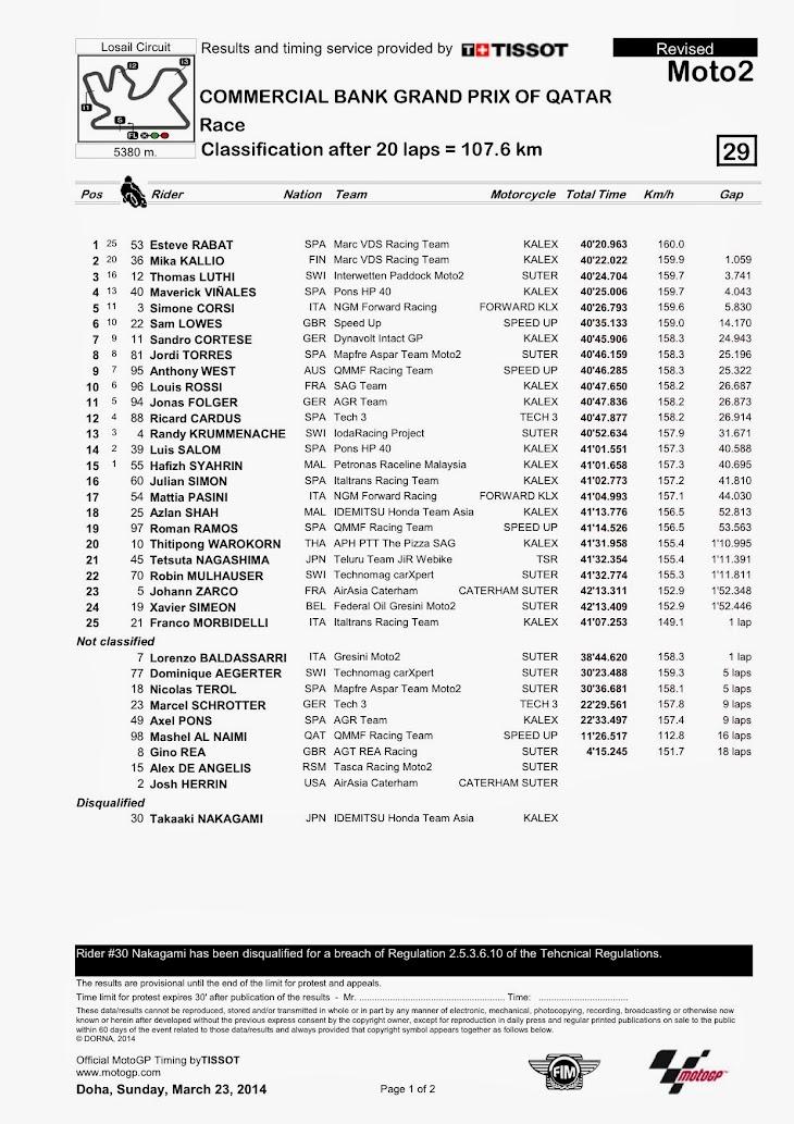 moto2-gara-2014losail2.jpg