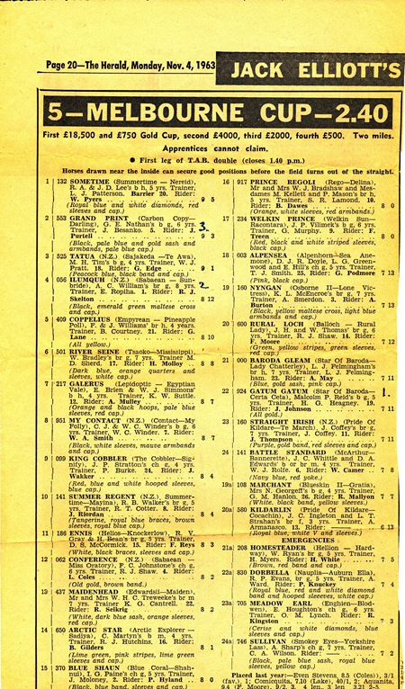 cup field 1963