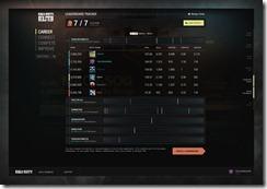 elite_career-leaderboardtracker