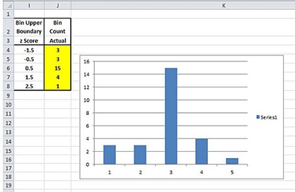 excel, excel 2010, excel 2013, bar chart, chart graph, excel chart, excel graph