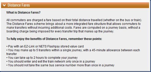 PublicTransport@SG- Fares & Ticketing