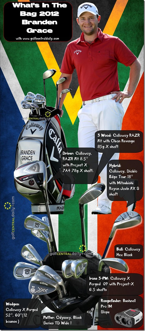 What's In The Bag 2012 Branden Grace