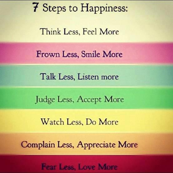 Diet Inspiration Quotes Quotes Links Unique Inspirational Quotes About Life And Happiness