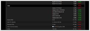user Steam nel mese di Febbraio 2014