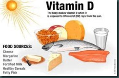 vitamindsources