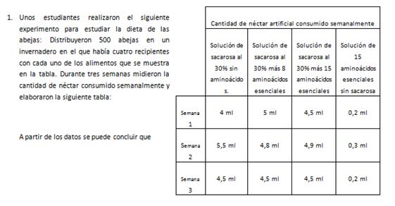 Ejemplo pregunta ICFES biología
